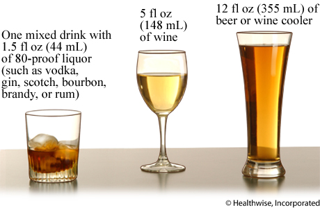 kp-alcohol-chart
